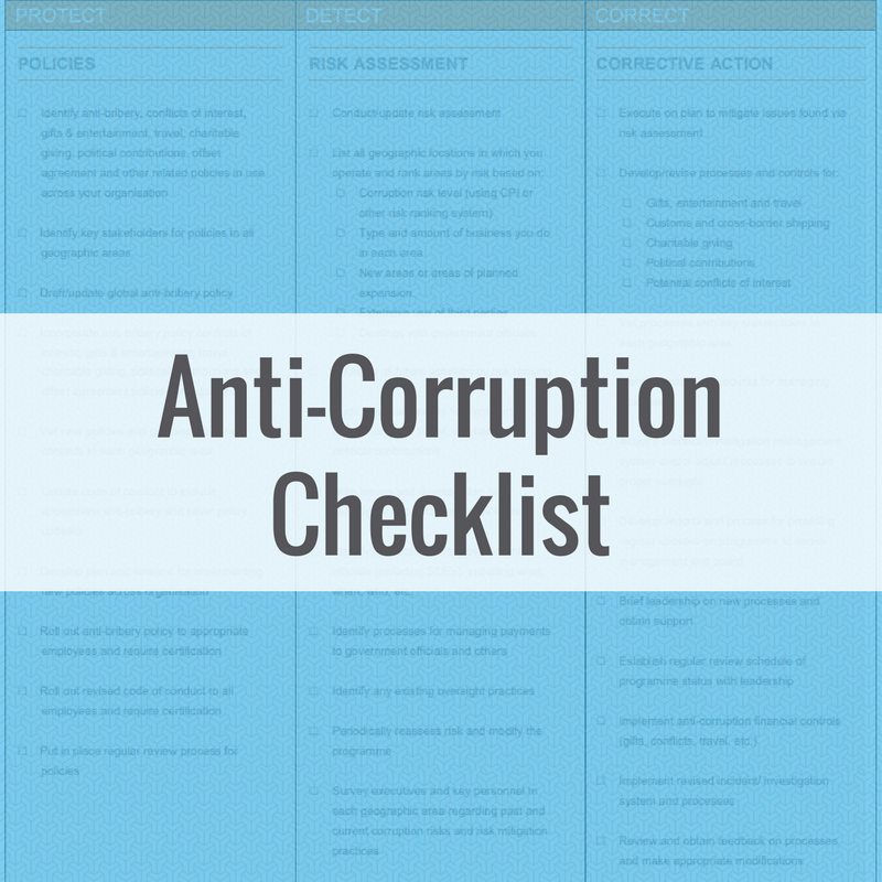 Sample Anti Corruption Risk Assessment Checklist Compliance Next